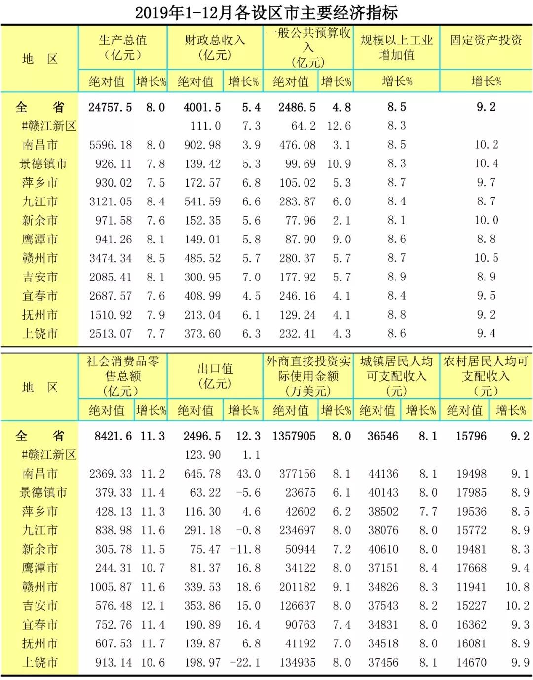 2019湖南省各市gdp_湖南省地图各市分布图
